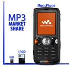 Musicphonemarketshare-2